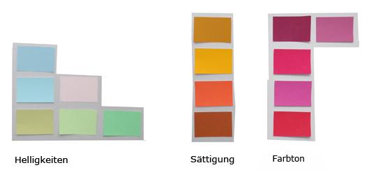 Möglichkeiten für optische Gruppierungen